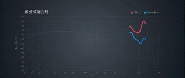 Сравнение Meizu Flow и Flow Bass