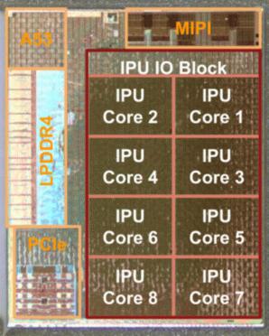 Visual Core в Pixel 2